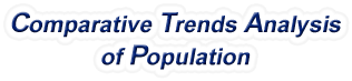 Hawaii - Comparative Trends Analysis of Population, 1969-2017