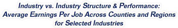 Hawaii - Industry vs. Industry Structure & Performance: Employment Across Counties and Regions for Selected Industries